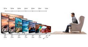Как подобрать телевизор: как правильно измерить диагональ?